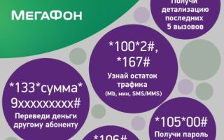 Полезные USSD-запросы Мегафона