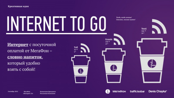 Интернет на один день мегафон