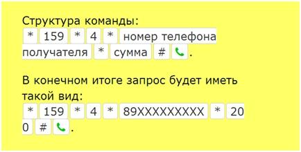 Изображение - Про перевод денег с теле2 на мегафон 1