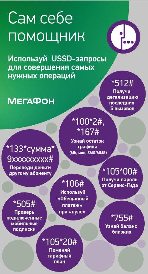 Изображение - Как посмотреть последние списания на мегафоне d2d77e03e6